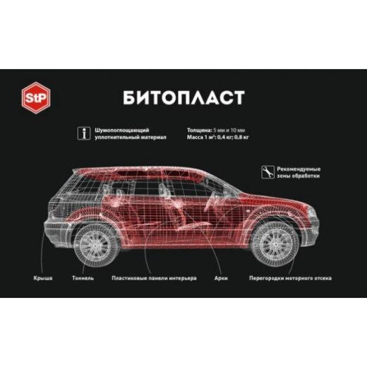 Антискрип StP Битопласт